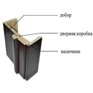 ПОГОНАЖНЫЕ ИЗДЕЛИЯ (коробки, наличники, доборы)